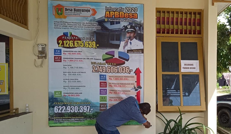 Image : APBDesa Perubahan Ketiga Tahun 2020 Desa Banyurojo