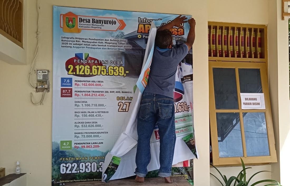 Image : APBDesa Perubahan Keempat Tahun 2020 Desa Banyurojo